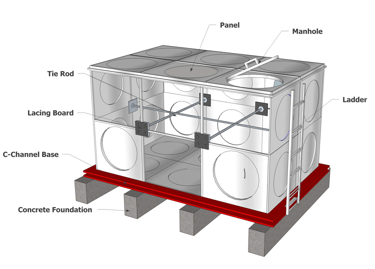GRP/FRP/SMC Water Tank